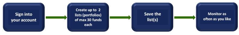 flowchart-basic
